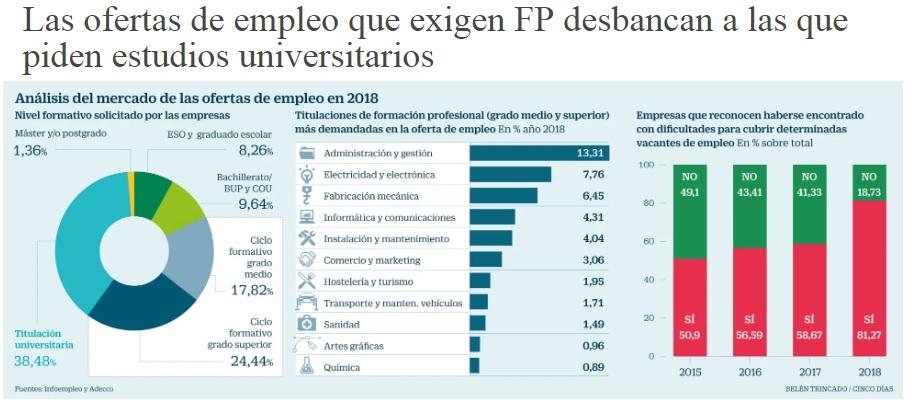 Fp Ies Jaroso Ciclos Formativos Del Ies Jaroso